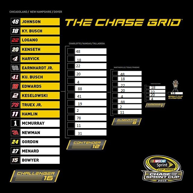 completed Chase grid