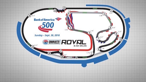 Diagram provided by Charlotte Motor Speedway