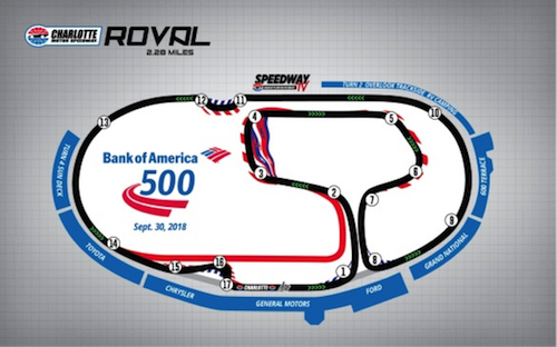 The Roval