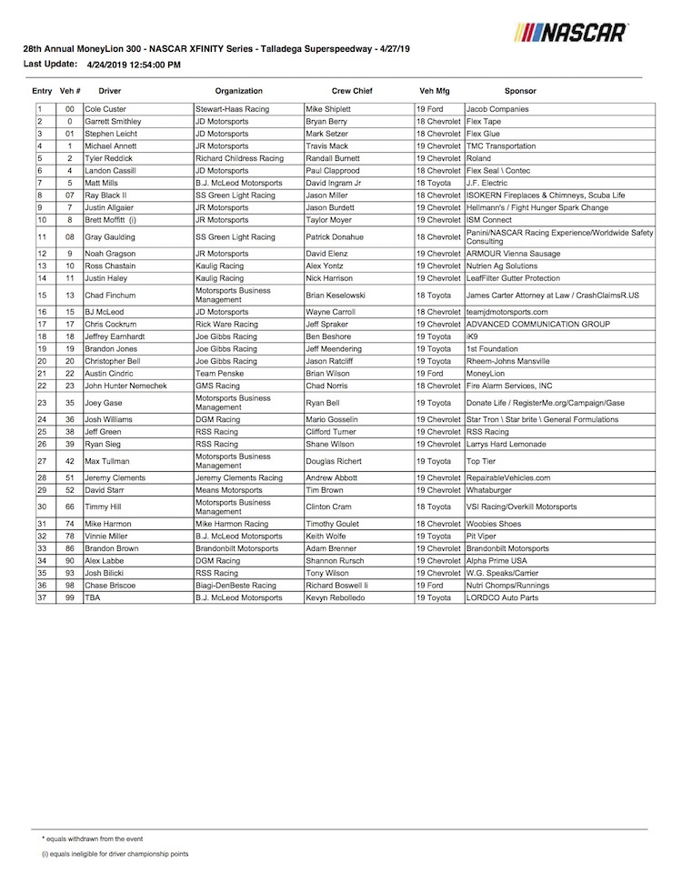 NASCAR Xfinity: Talladega Superspeedway entry list | Auto